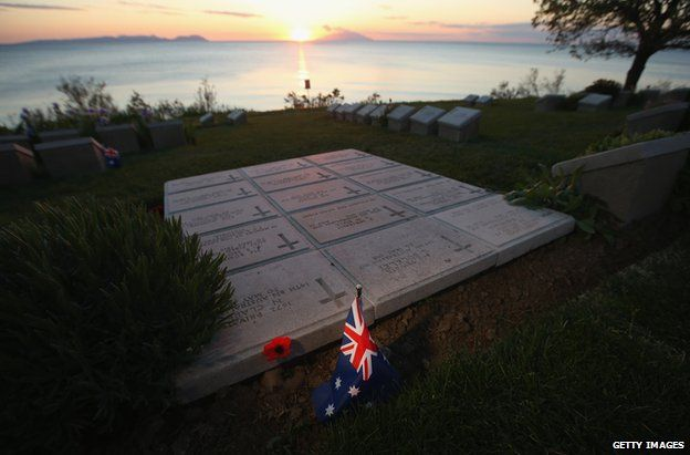 Gravestones of Australian Anzac soldiers killed during the Gallipoli Campaign at Beach Cemetery at Anzac Cove on 21 April 2015 near Eceabat, Turkey.