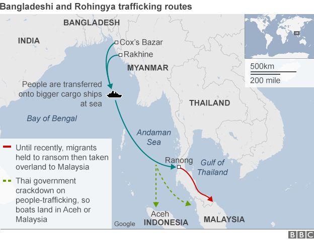 migration route of Rohingya and Bangladeshis