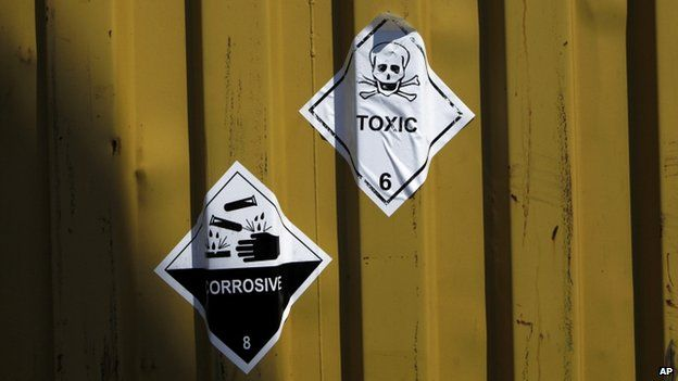 Toxic and Corrosive signs