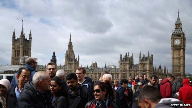 Tourists in front of the Houses of Parliament