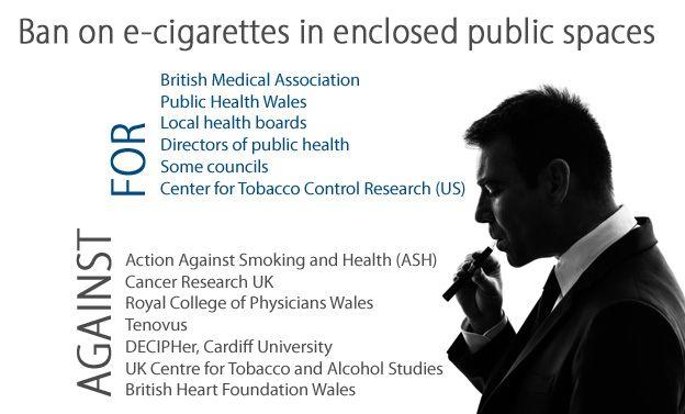 E-cigarettes graphiic