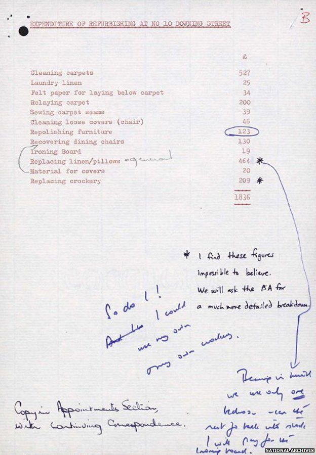 National Archives document showing expenditure of refurbishing on No 10 Downing Street with handwritten notes from Margaret Thatcher in blue