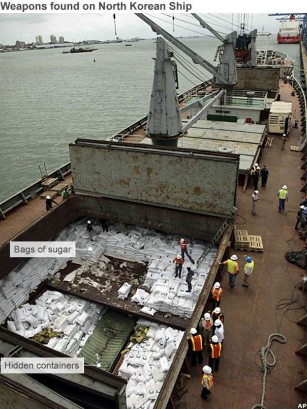 N Korean ship seized with Cuban weapons returns to Cuba