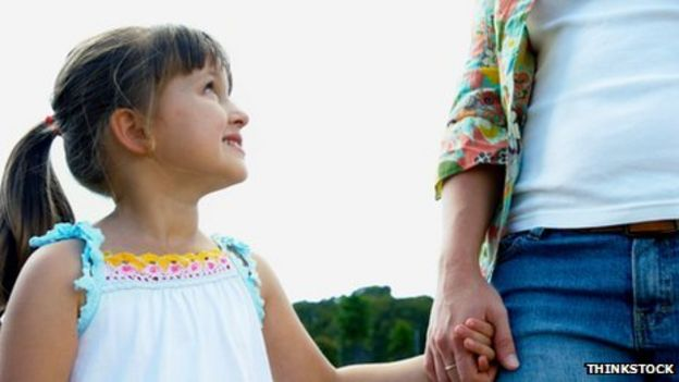 Viewpoint: Is it better for children to have siblings? - BBC