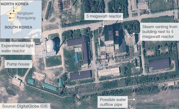 Yongbyon nuclear facility