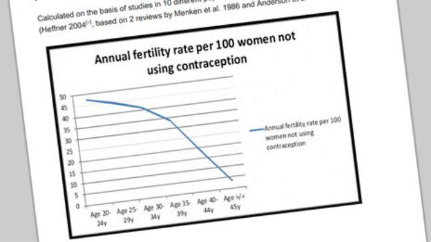 Sex current birth rates us
