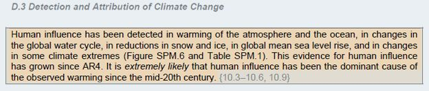 """""""It is extremely likely that human influence has been the dominant cause of the observed warming since the mid-20th century."""""""