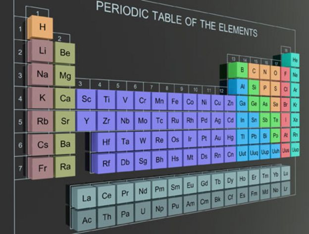 Why do we value gold bbc news periodic table urtaz Image collections
