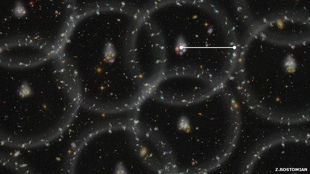 Artist's concept of measurement of universe from BOSS