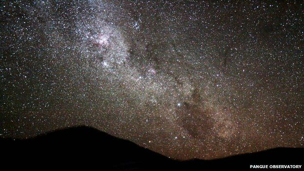 Milky Way as seen from the Pangue Observatory