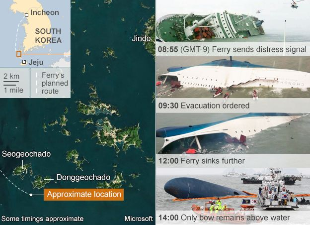 Graphic showing location of sunken ferry and timeline of events