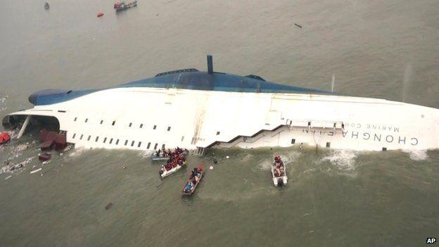 South Korea ferry 'sank due to negligence, corruption' - BBC News