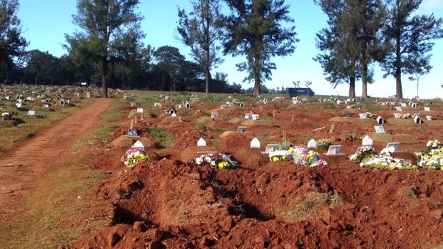 Mass graves in Perus Cemetery