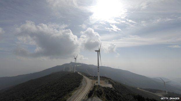 China wind turbine