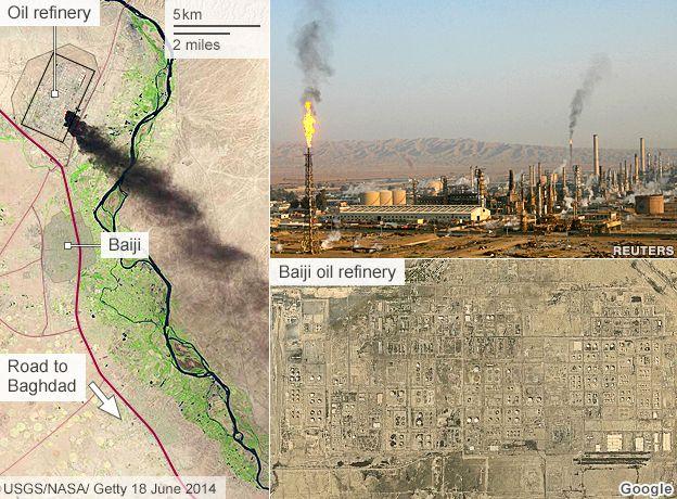graphic of Baiji oil refinery