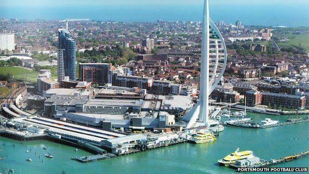 Portsmouth's Gunwharf Quays