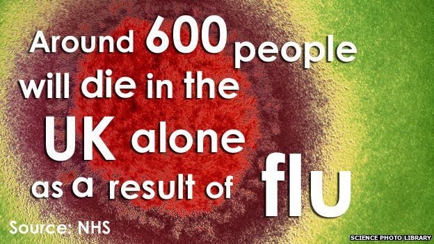 Six hundred people will die as a result of flu