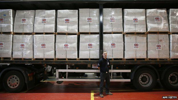 Humanitarian supplies ready to be airlifted to Iraq