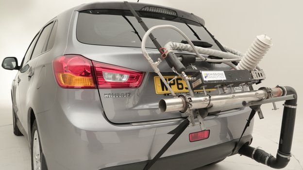 Car with air pollution monitor