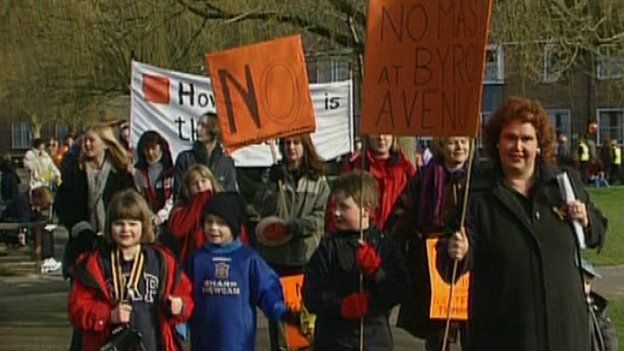 Mobile phone protests in 2005