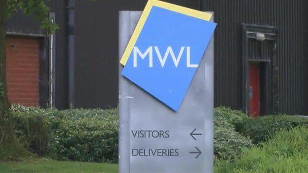 Arwydd MWL