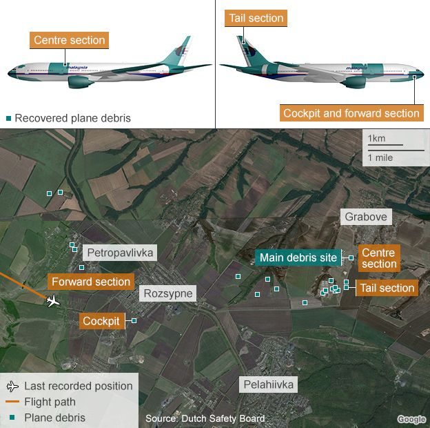 Map of MH17 debris site
