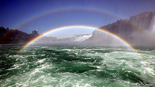 Rainbow over basin of Niagara Falls