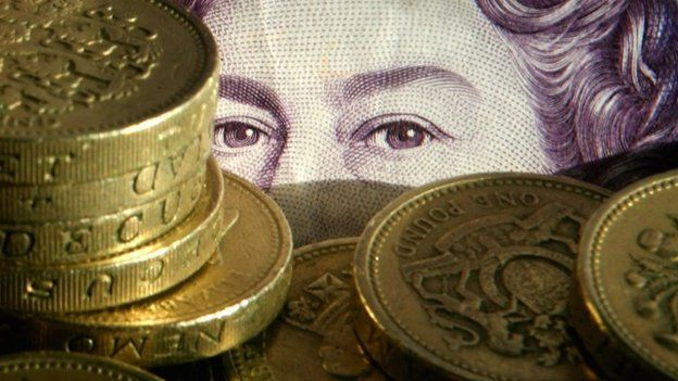 Pound, coins and paper