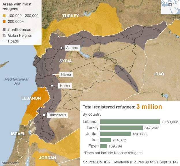 Map of Syria and surrounding countries showing where refugees have flet