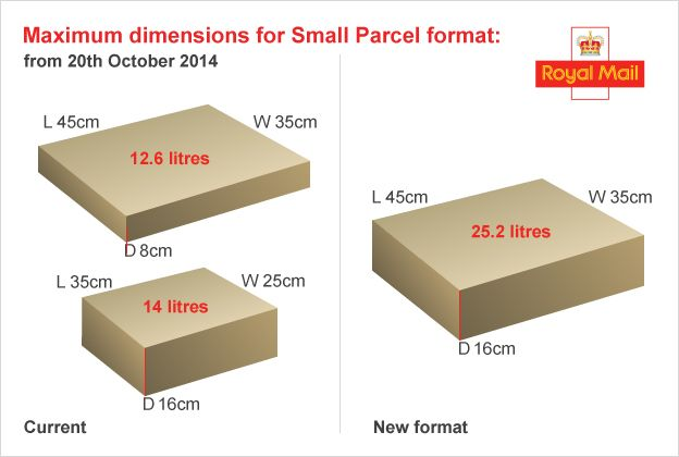 small parcel chart