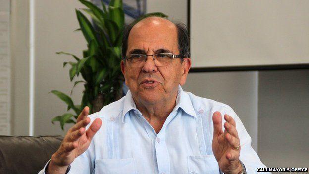 Dr Rodrigo Guerrero