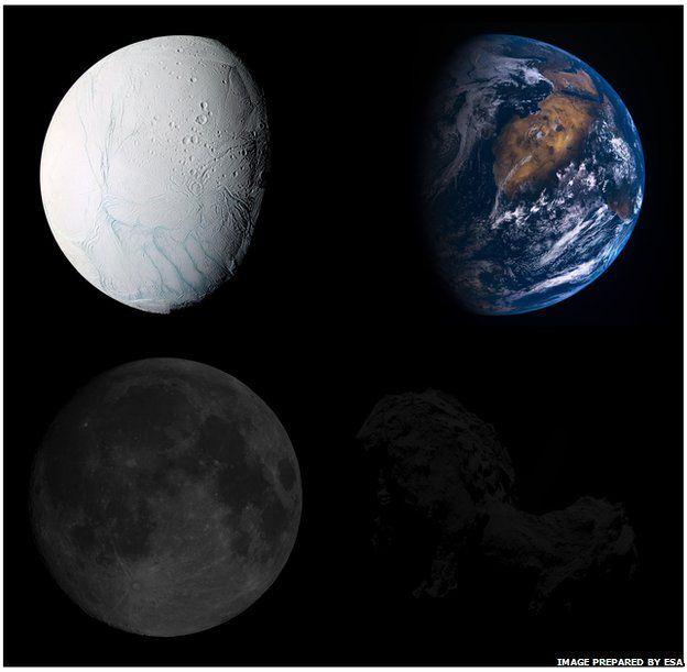 NASA/JPL/Space Science Institute (Enceladus); ESA/Rosetta/MPS for OSIRIS Team and Gordan Ugarkovich (Earth); Robert Vanderbei (Moon); ESA/Rosetta/NAVCAM (67P)