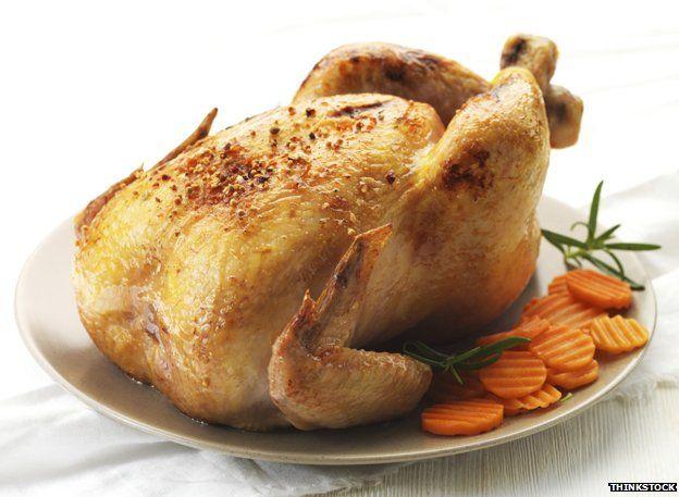 Roast chicken on a plate