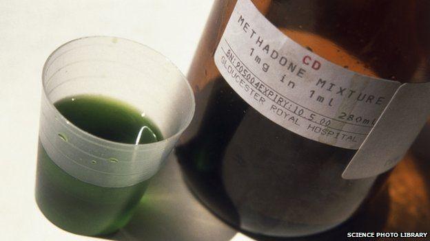 Methadone and beaker