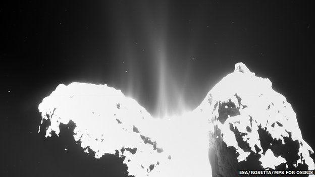 Comet activity