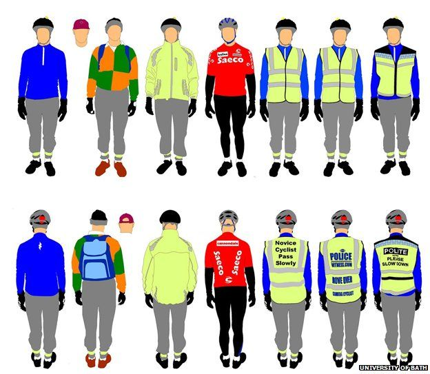 Selection of different hi-vis outfits