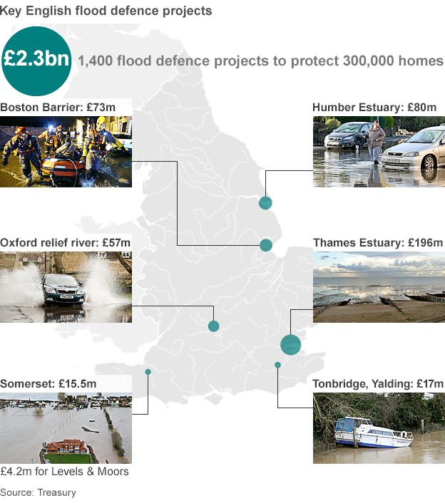 Map showing key flood defence schemes to get funding