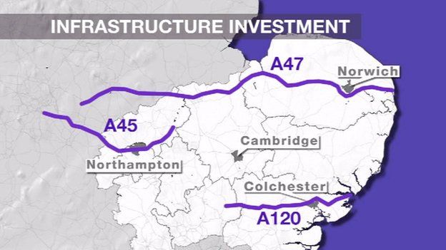 Graphic showing infrastructure investment routes
