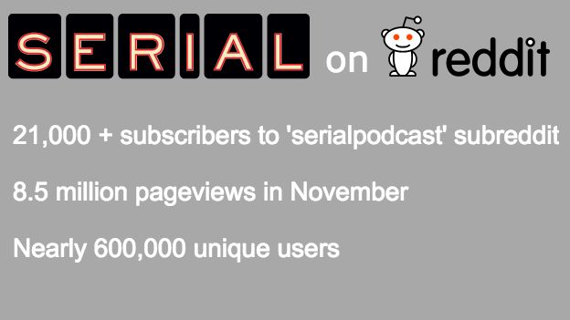 BBCtrending: Amateur fans of Serial podcast investigate true