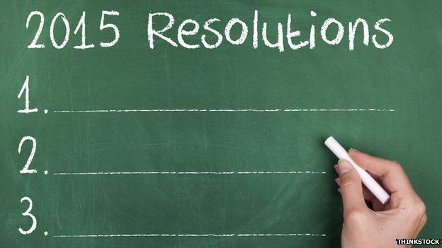 2015 Resolutions