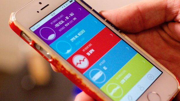 Ces 2015 Gobe Calorie Counter Wearable Put To The Test Bbc News