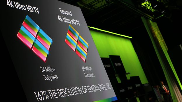 Sharp's new 4K technology explained