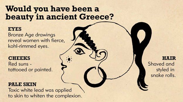 Would you be beautiful in the ancient world? - BBC News