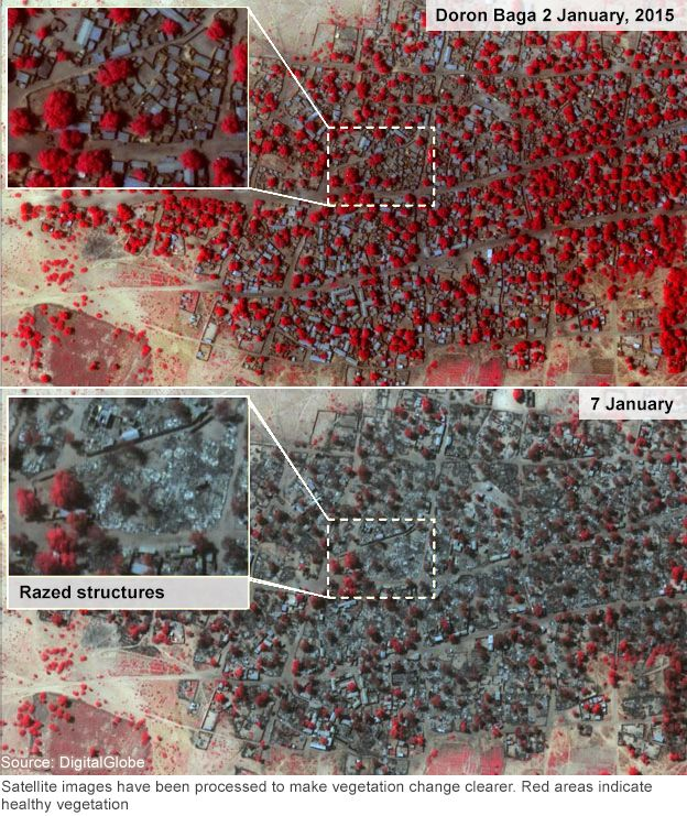 Before and after satellite images of Doron Baga