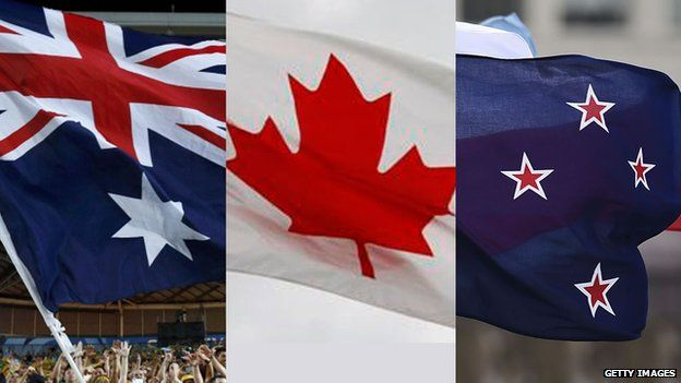 Composite image of three flags