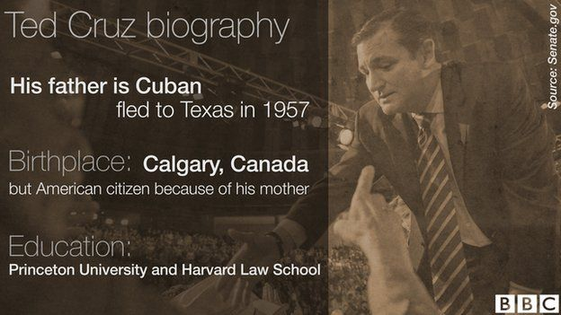Ted Cruz's biographical information.