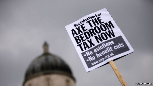 Placard reading Axe The Bedroom Tax Now during a protest against the spare room subsidy welfare reforms in March 2013