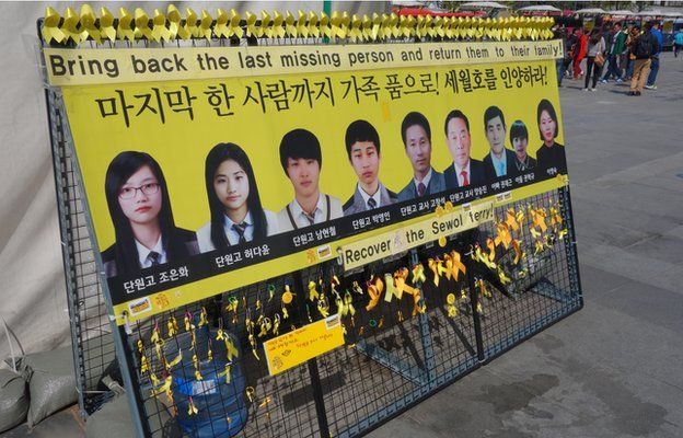 Picture of poster of the nine Sewol passengers who remain unaccounted for
