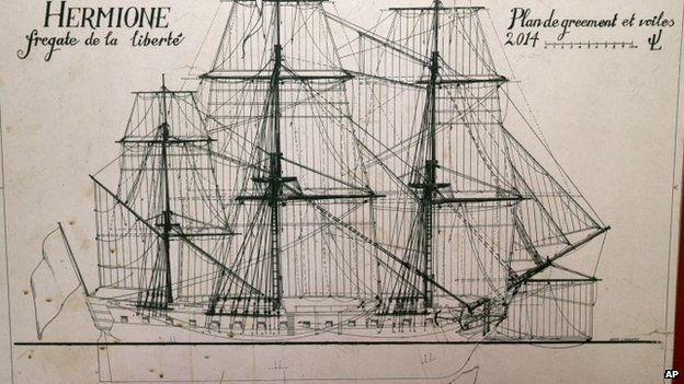 A plan of the riggings and sails of the frigate Hermione is displayed on board (March 2015)