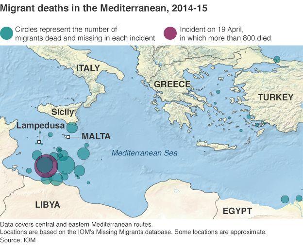 Migrants map